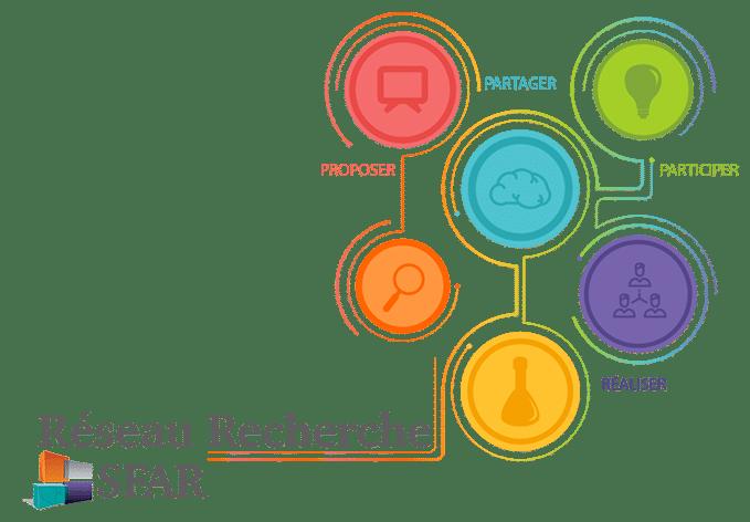 Logo réseau recherche