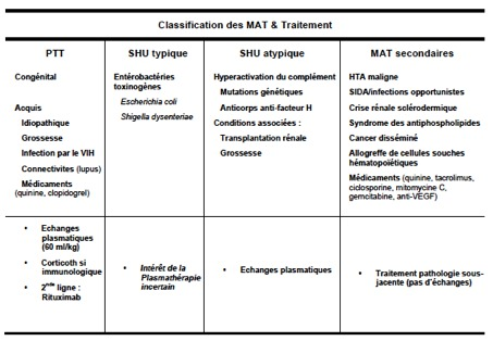 table_qfp_mat