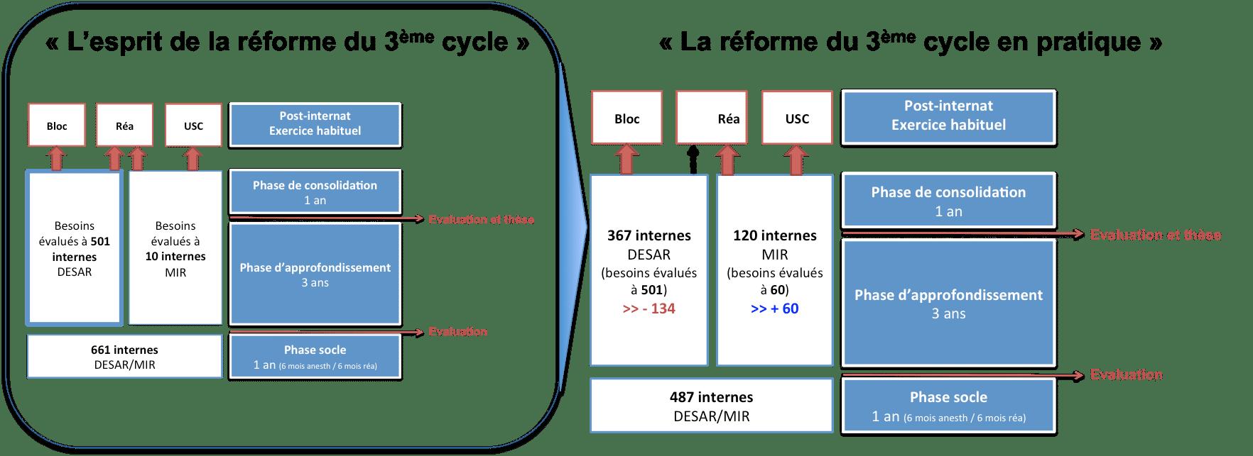 schema3ecyclev1